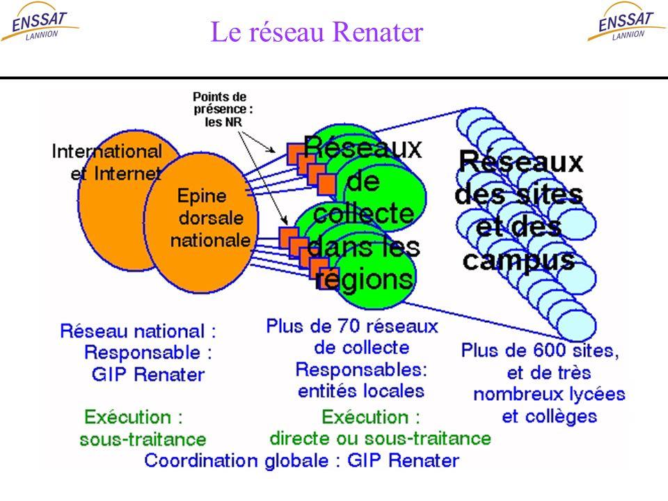 Le réseau Renater