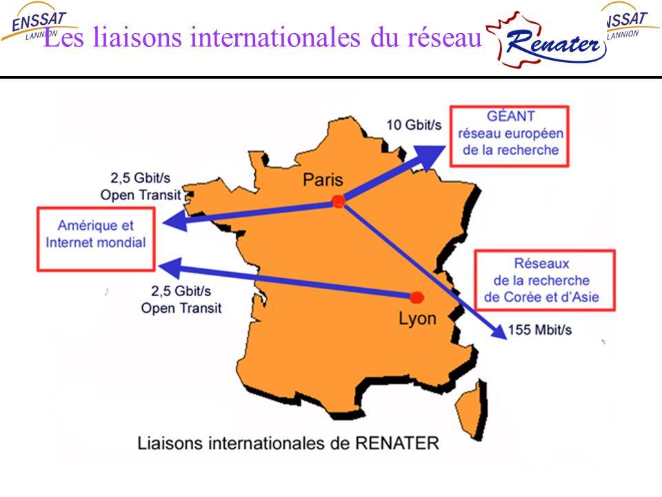 Les liaisons internationales du réseau Renater