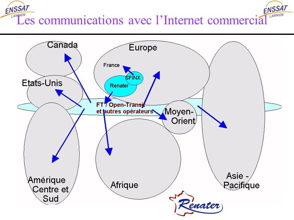 Les communications avec lInternet commercial