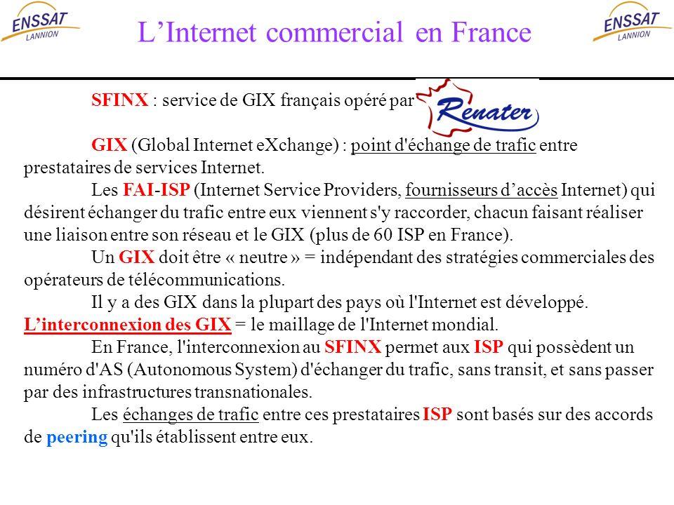 LInternet commercial en France SFINX : service de GIX français opéré par. GIX (Global Internet eXchange) : point d'échange de trafic entre prestataire
