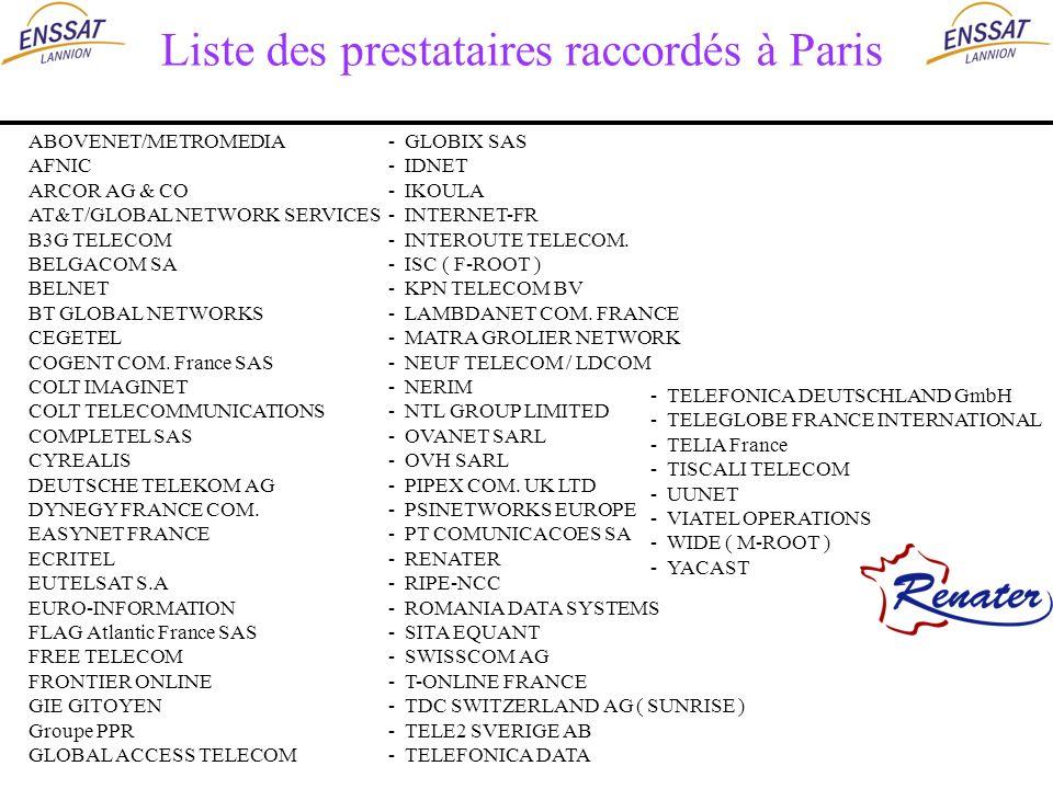 Liste des prestataires raccordés à Paris - GLOBIX SAS - IDNET - IKOULA - INTERNET-FR - INTEROUTE TELECOM. - ISC ( F-ROOT ) - KPN TELECOM BV - LAMBDANE