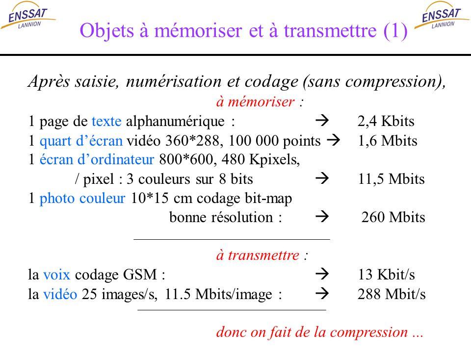 Après saisie, numérisation et codage (sans compression), à mémoriser : 1 page de texte alphanumérique : 2,4 Kbits 1 quart décran vidéo 360*288, 100 00