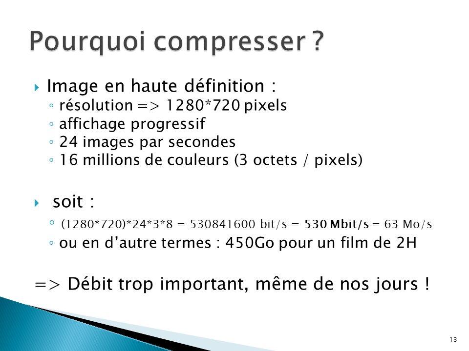 Image en haute définition : résolution => 1280*720 pixels affichage progressif 24 images par secondes 16 millions de couleurs (3 octets / pixels) soit