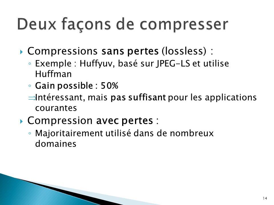 Compressions sans pertes (lossless) : Exemple : Huffyuv, basé sur JPEG-LS et utilise Huffman Gain possible : 50% Intéressant, mais pas suffisant pour