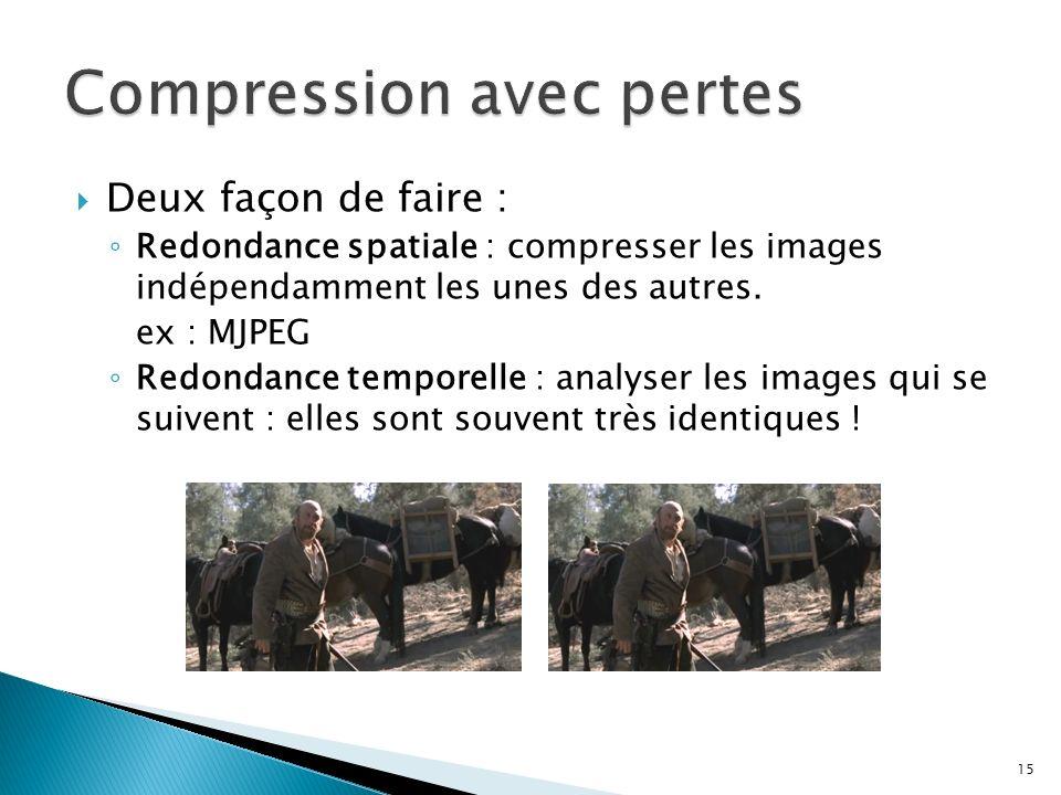 Deux façon de faire : Redondance spatiale : compresser les images indépendamment les unes des autres. ex : MJPEG Redondance temporelle : analyser les