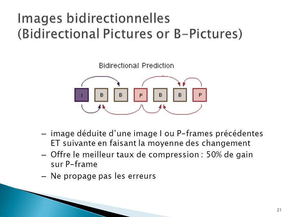 – image déduite dune image I ou P-frames précédentes ET suivante en faisant la moyenne des changement – Offre le meilleur taux de compression : 50% de