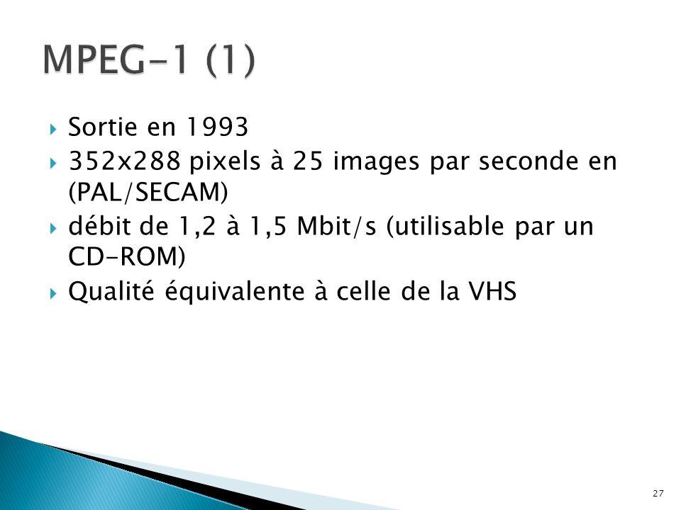 Sortie en 1993 352x288 pixels à 25 images par seconde en (PAL/SECAM) débit de 1,2 à 1,5 Mbit/s (utilisable par un CD-ROM) Qualité équivalente à celle