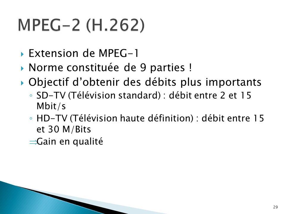 Extension de MPEG-1 Norme constituée de 9 parties ! Objectif dobtenir des débits plus importants SD-TV (Télévision standard) : débit entre 2 et 15 Mbi