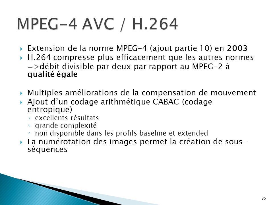 Extension de la norme MPEG-4 (ajout partie 10) en 2003 H.264 compresse plus efficacement que les autres normes =>débit divisible par deux par rapport