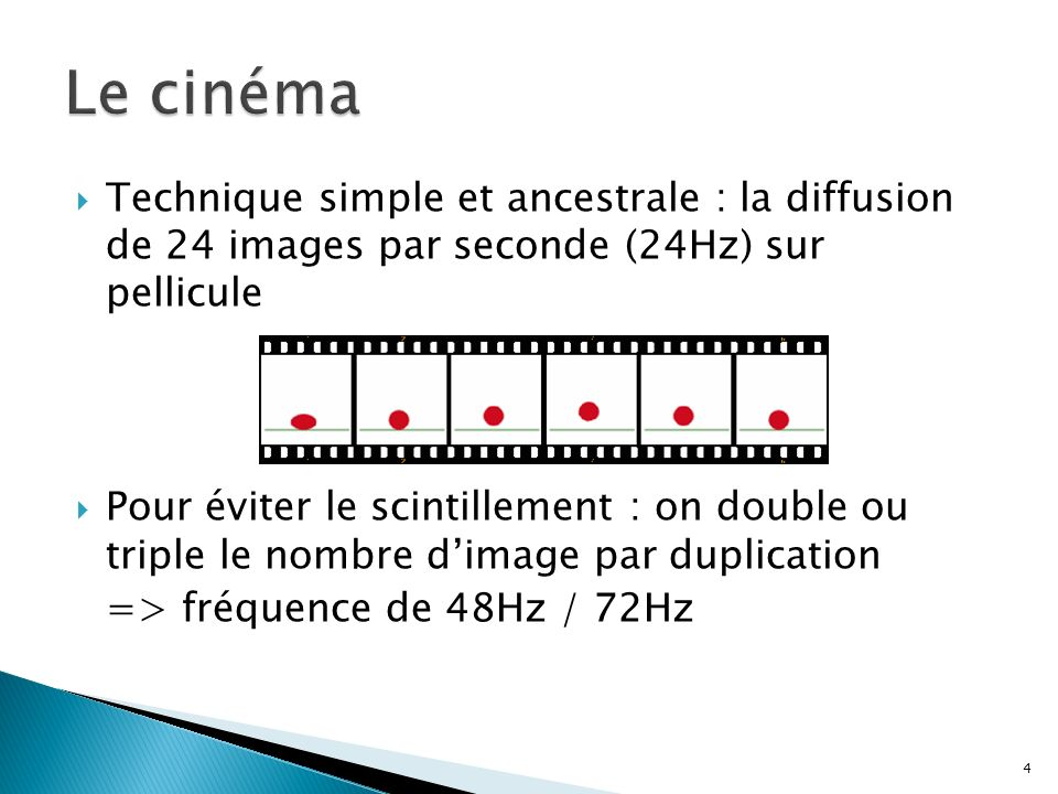 Technique simple et ancestrale : la diffusion de 24 images par seconde (24Hz) sur pellicule Pour éviter le scintillement : on double ou triple le nomb