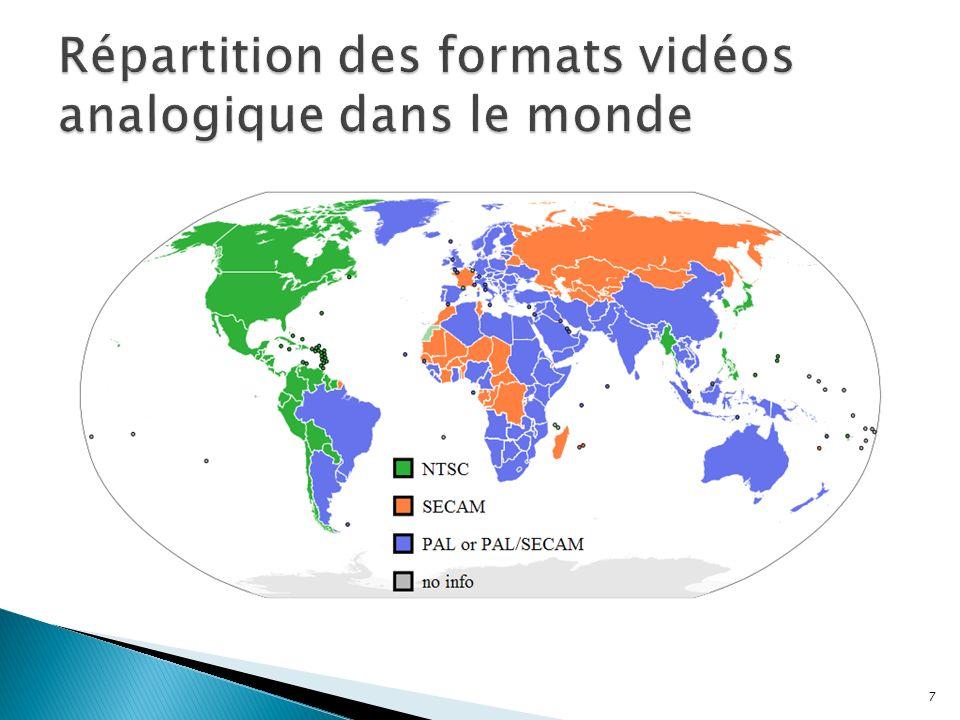Invention française brevetée en 1956 par Henri de France Première diffusion sur France2 en 1967 25 images / secondes 625 lignes Codage couleur en YDbDr Modulation par fréquence Coupure prévue en 2012 !!.
