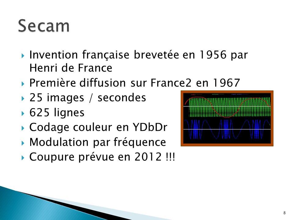 Invention française brevetée en 1956 par Henri de France Première diffusion sur France2 en 1967 25 images / secondes 625 lignes Codage couleur en YDbD