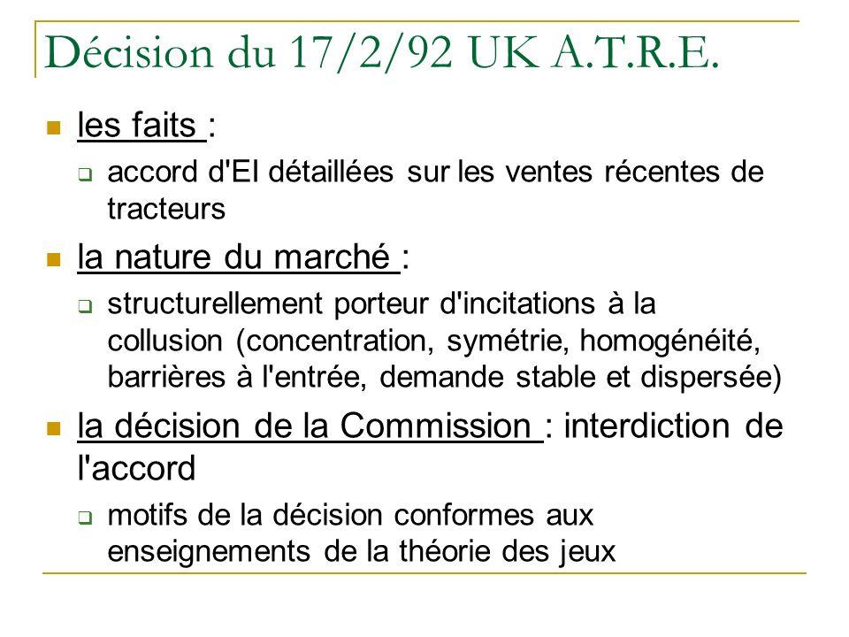 Décision du 17/2/92 UK A.T.R.E. les faits : accord d'EI détaillées sur les ventes récentes de tracteurs la nature du marché : structurellement porteur