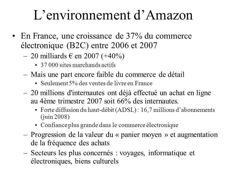 Lenvironnement dAmazon En France, une croissance de 37% du commerce électronique (B2C) entre 2006 et 2007 –20 milliards en 2007 (+40%) 37 000 sites ma