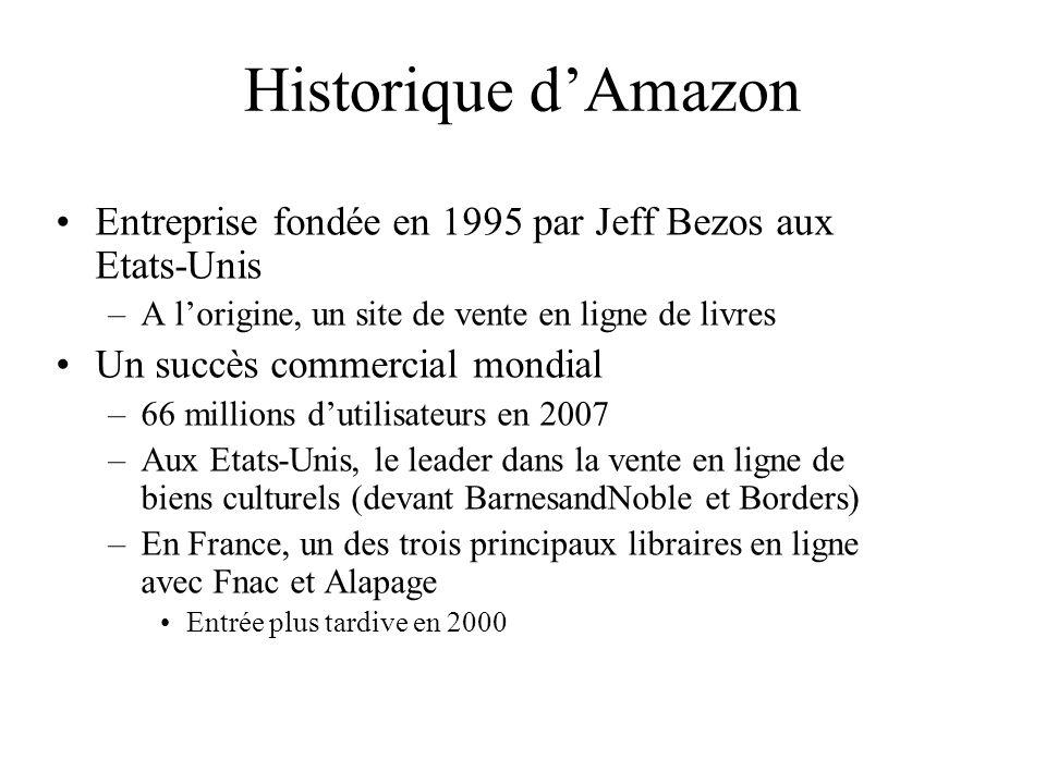 Historique dAmazon Entreprise fondée en 1995 par Jeff Bezos aux Etats-Unis –A lorigine, un site de vente en ligne de livres Un succès commercial mondi