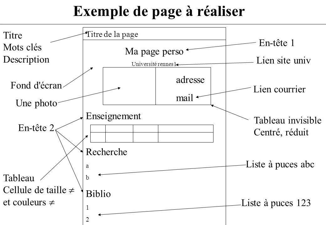 Titre de la page Ma page perso Université rennes1 adresse mail Enseignement Recherche a b Biblio 1 2 Titre Mots clés Description En-tête 1 En-tête 2 L
