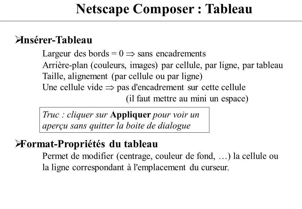 Netscape Composer : Tableau Insérer-Tableau Largeur des bords = 0 sans encadrements Arrière-plan (couleurs, images) par cellule, par ligne, par tablea