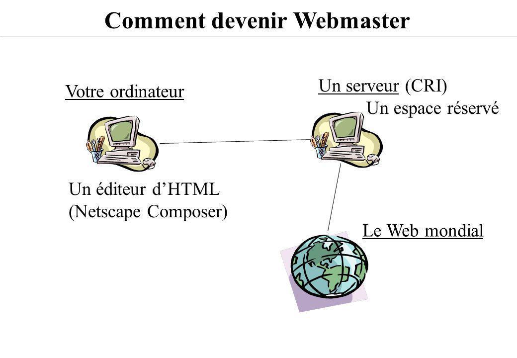 Quest-ce qun URL http://perso.univ-rennes1.fr/Eric.Hitti/index.html Type de « serveur » (http, ftp, telnet, file) Nom de la machine (machine.domaine.pays) répertoire nom du fichier