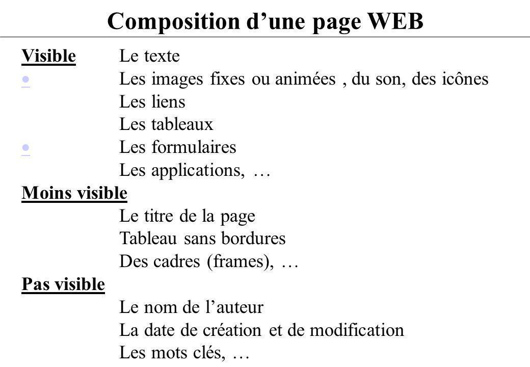Composition dune page WEB VisibleLe texte Les images fixes ou animées, du son, des icônes Les liens Les tableaux Les formulaires Les applications, … M