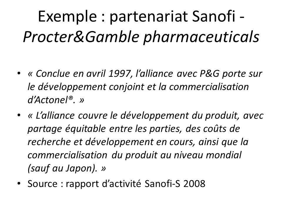 Exemple : partenariat Sanofi - Procter&Gamble pharmaceuticals « Conclue en avril 1997, lalliance avec P&G porte sur le développement conjoint et la co