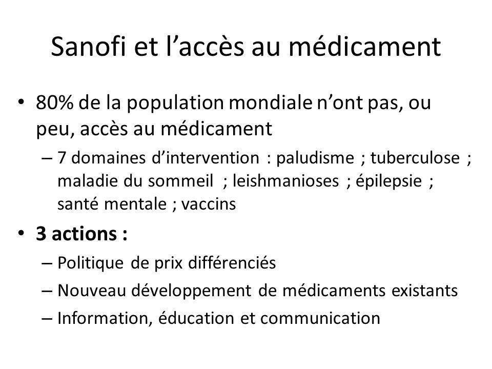 Sanofi et laccès au médicament 80% de la population mondiale nont pas, ou peu, accès au médicament – 7 domaines dintervention : paludisme ; tuberculos