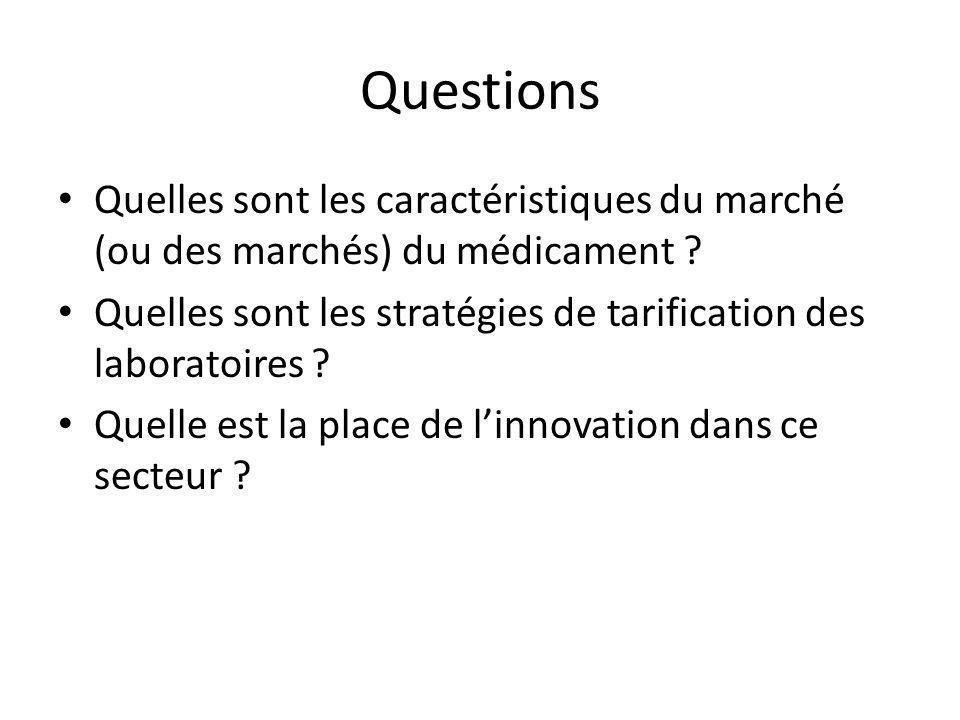 Questions Quelles sont les caractéristiques du marché (ou des marchés) du médicament ? Quelles sont les stratégies de tarification des laboratoires ?