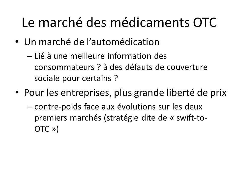 Le marché des médicaments OTC Un marché de lautomédication – Lié à une meilleure information des consommateurs ? à des défauts de couverture sociale p