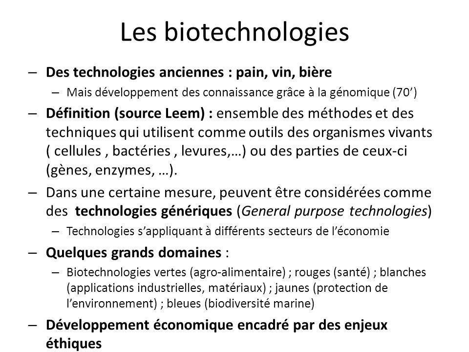 Les biotechnologies – Des technologies anciennes : pain, vin, bière – Mais développement des connaissance grâce à la génomique (70) – Définition (sour