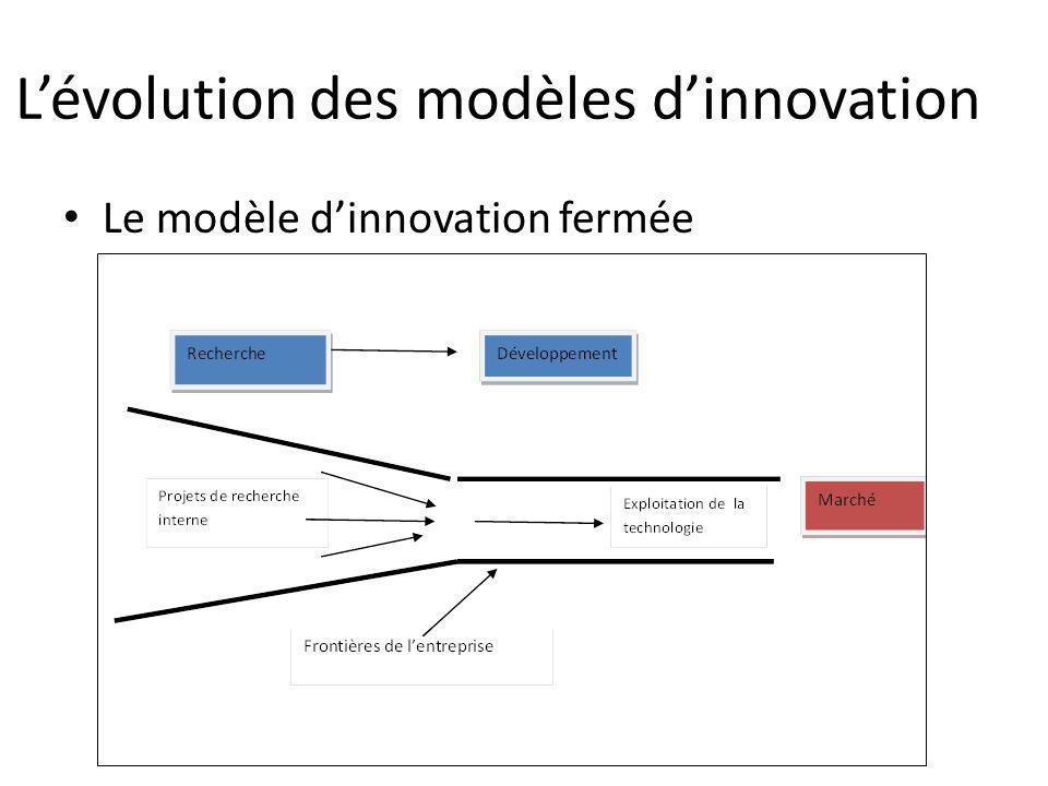 Lévolution des modèles dinnovation Le modèle dinnovation fermée