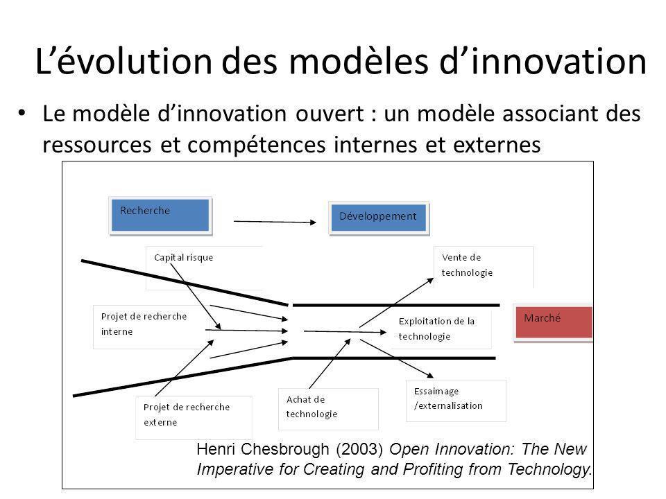 Lévolution des modèles dinnovation Le modèle dinnovation ouvert : un modèle associant des ressources et compétences internes et externes Henri Chesbro