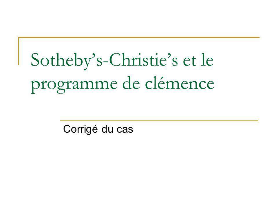 Sothebys-Christies et le programme de clémence Corrigé du cas