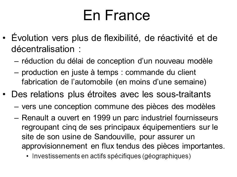 En France Évolution vers plus de flexibilité, de réactivité et de décentralisation : –réduction du délai de conception dun nouveau modèle –production