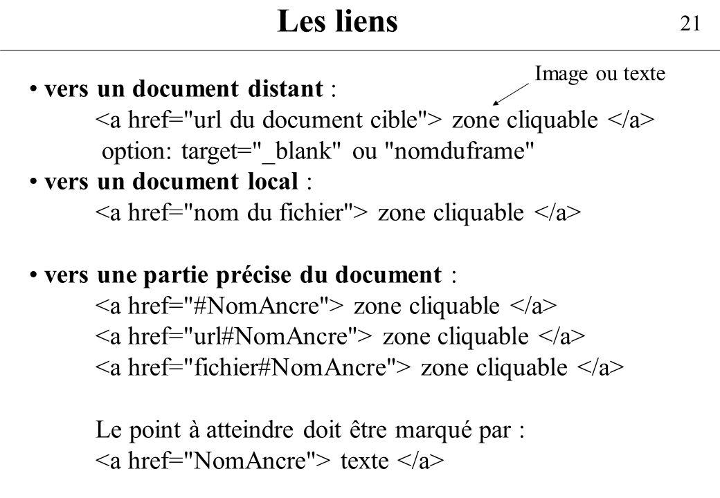 21 Les liens vers un document distant : zone cliquable option: target=