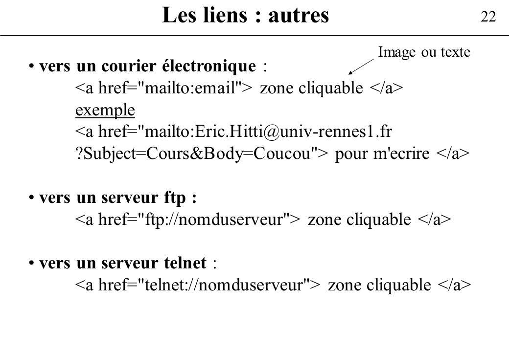 22 Les liens : autres vers un courier électronique : zone cliquable exemple pour m'ecrire vers un serveur ftp : zone cliquable vers un serveur telnet