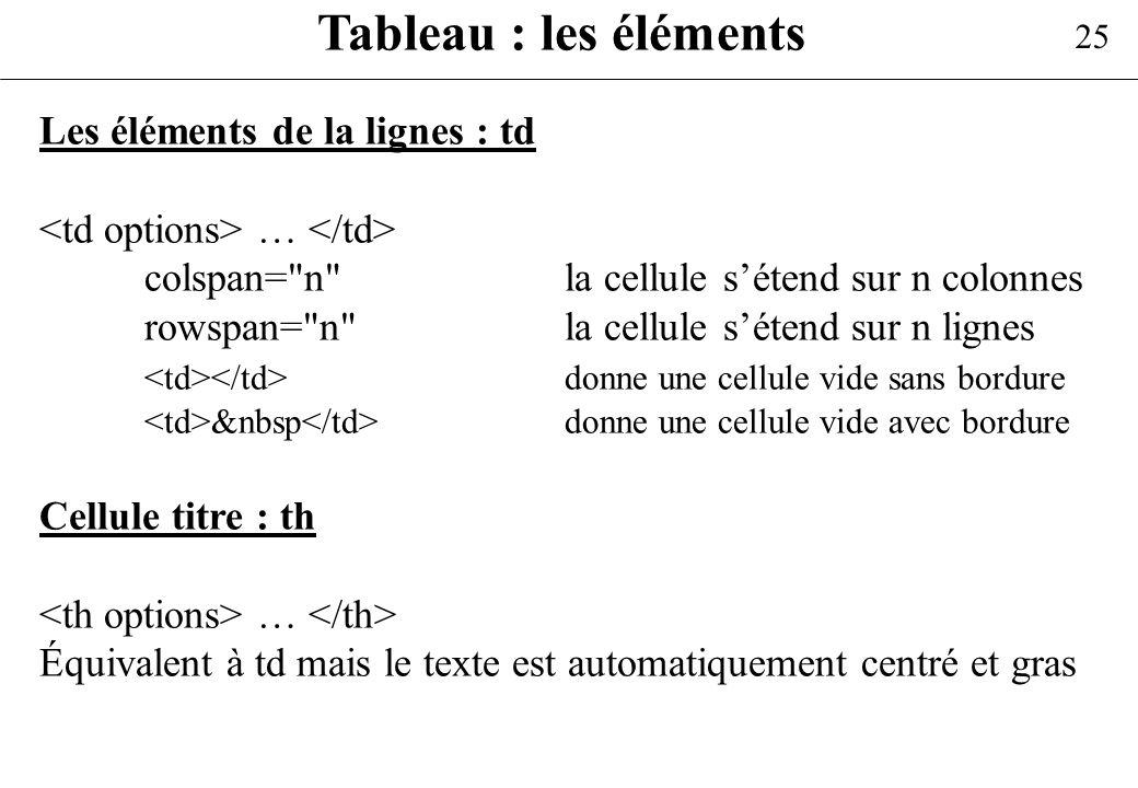 25 Tableau : les éléments Les éléments de la lignes : td … colspan=