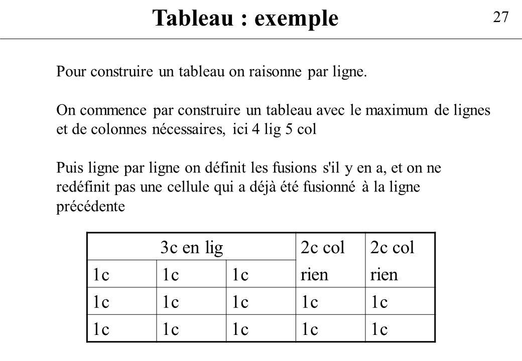 27 Tableau : exemple Pour construire un tableau on raisonne par ligne. On commence par construire un tableau avec le maximum de lignes et de colonnes
