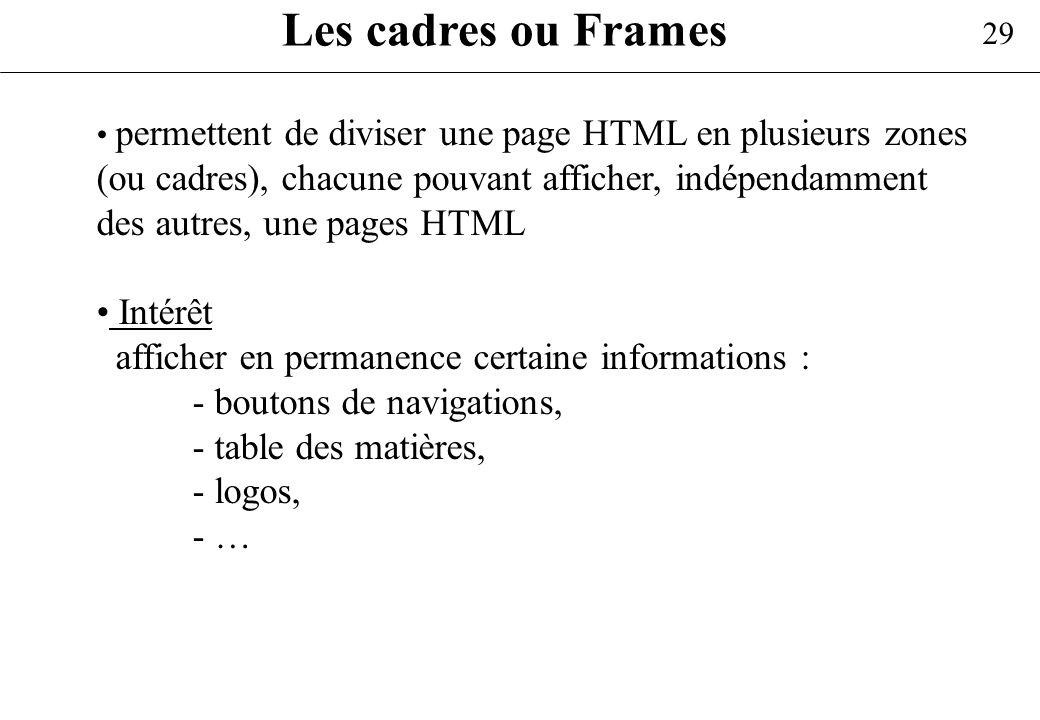 29 Les cadres ou Frames permettent de diviser une page HTML en plusieurs zones (ou cadres), chacune pouvant afficher, indépendamment des autres, une p