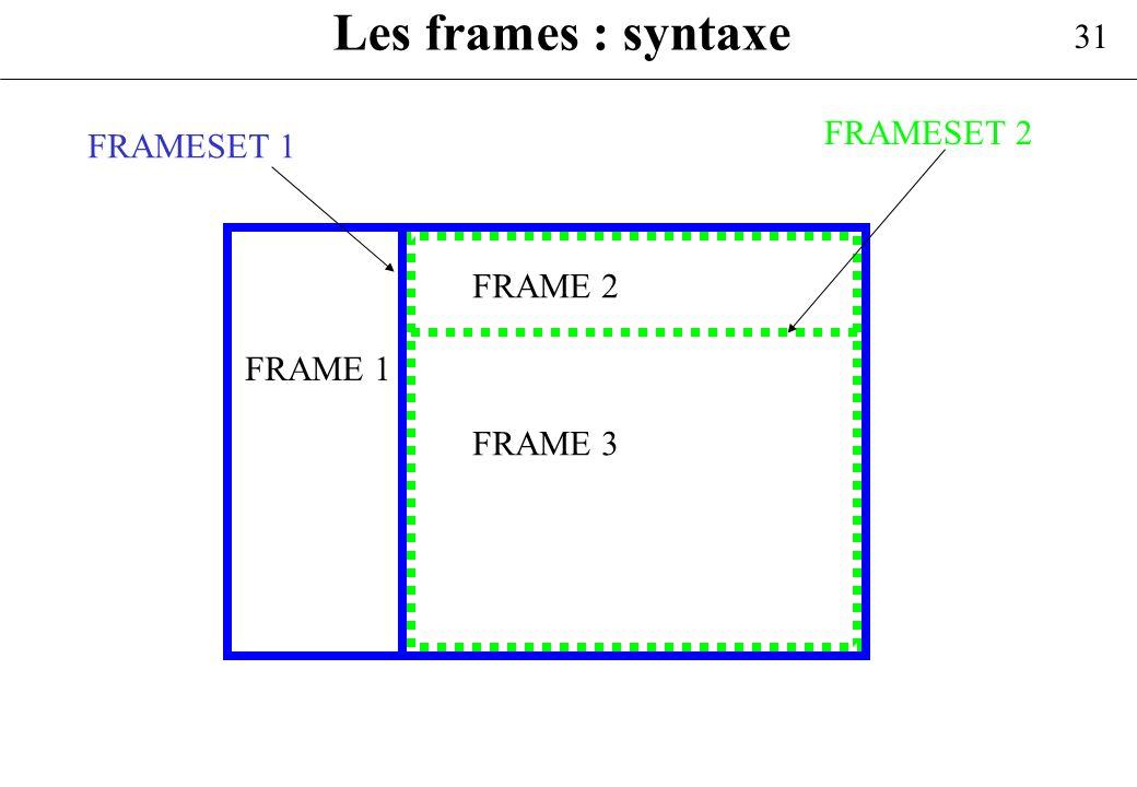 31 Les frames : syntaxe FRAMESET 1 FRAMESET 2 FRAME 1 FRAME 2 FRAME 3