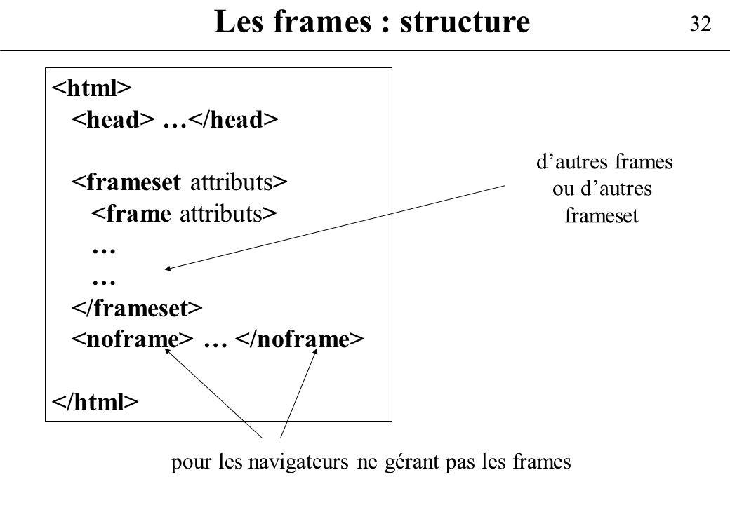 32 Les frames : structure … … … dautres frames ou dautres frameset pour les navigateurs ne gérant pas les frames