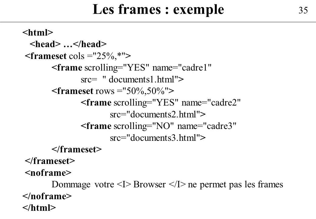 35 Les frames : exemple … Dommage votre Browser ne permet pas les frames