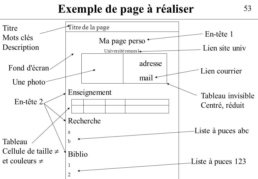 53 Titre de la page Ma page perso Université rennes1 adresse mail Enseignement Recherche a b Biblio 1 2 Titre Mots clés Description En-tête 1 En-tête