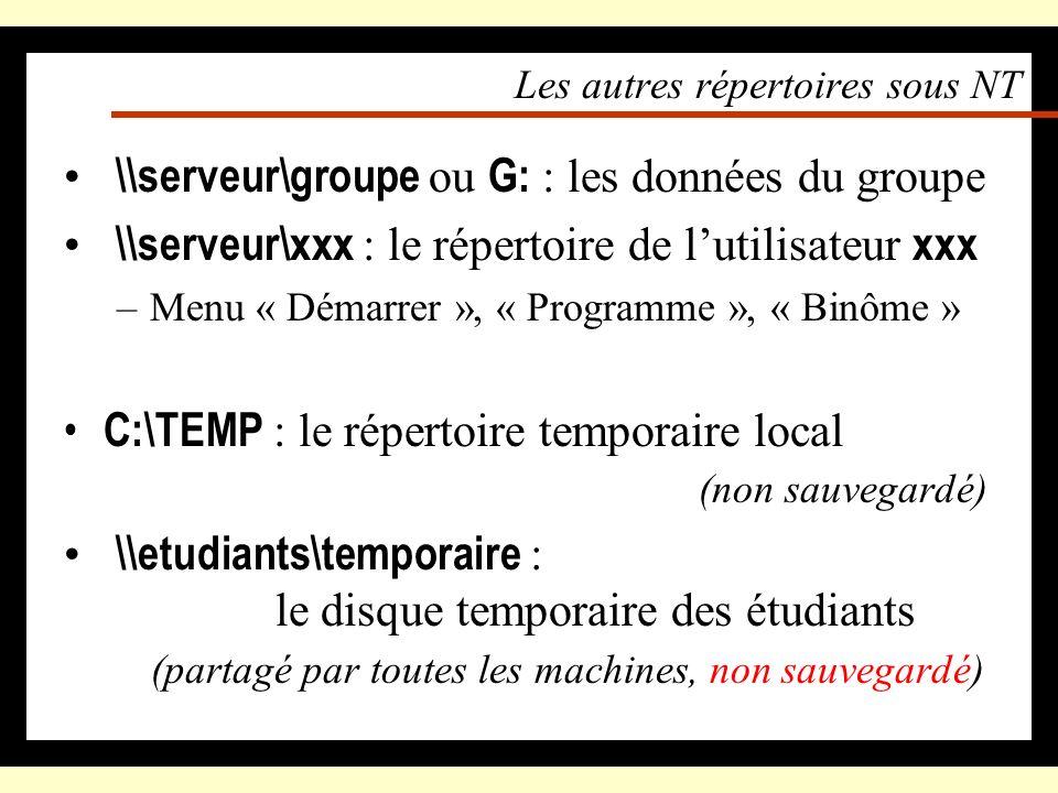 Le répertoire daccueil Espace disque sur un serveur ( hera ou junon ) propre à chaque utilisateur Sous Unix : – /home/serveur/disque/groupe/login ou ~