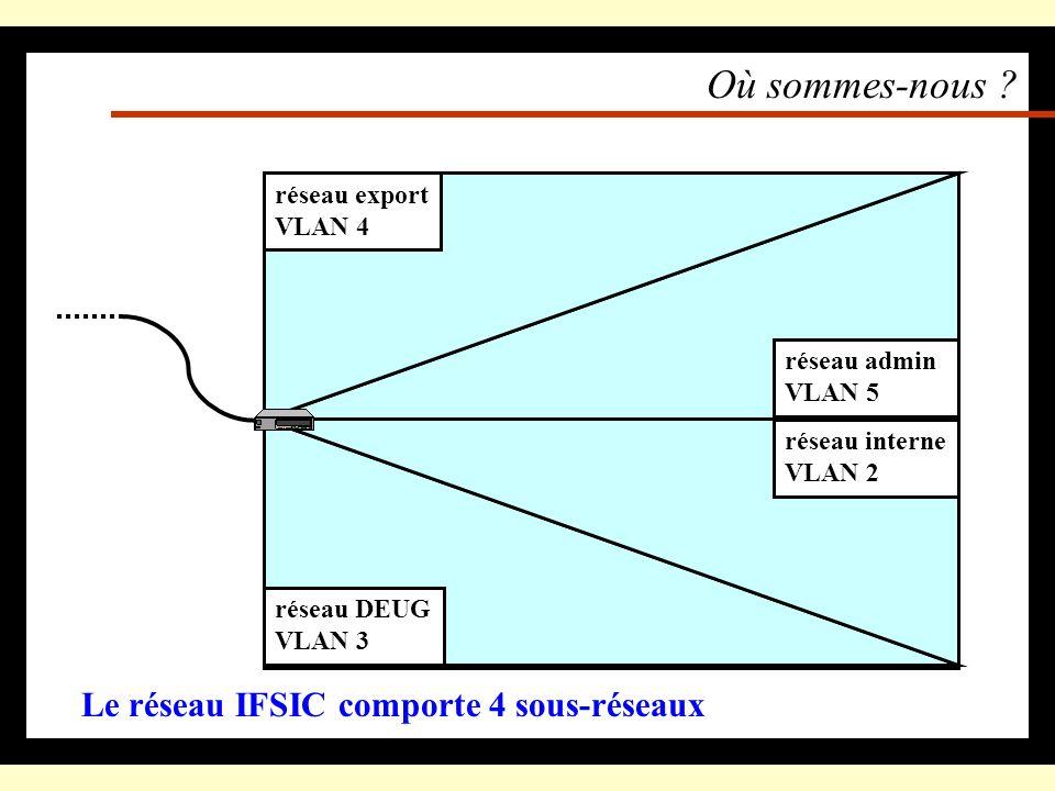 réseau IFSIC Où sommes-nous .