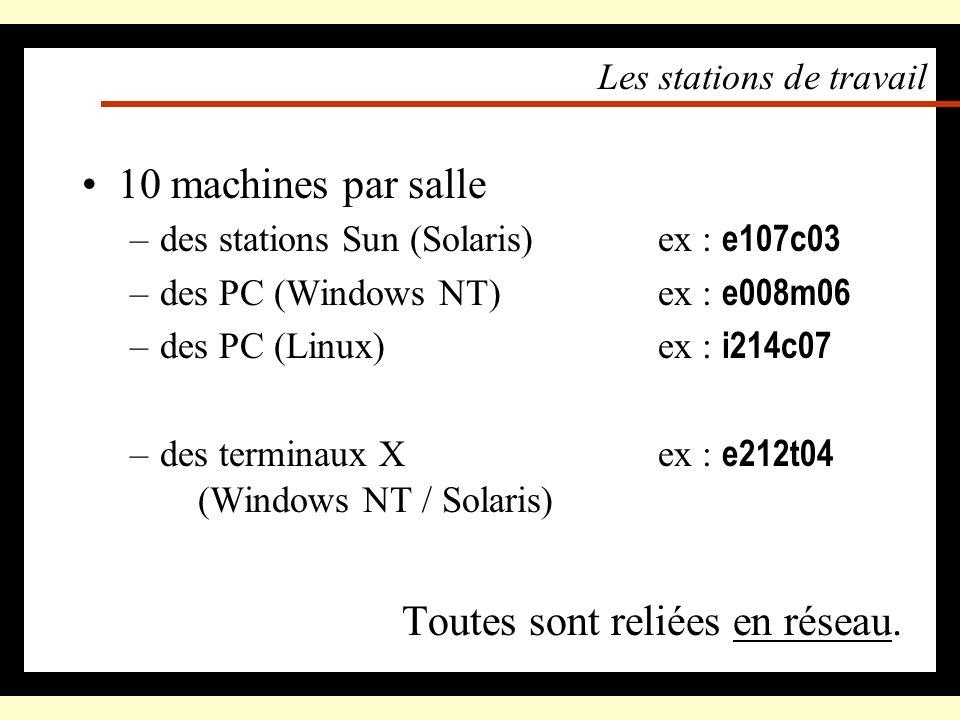 Les stations de travail 10 machines par salle –des stations Sun (Solaris)ex : e107c03 –des PC (Windows NT)ex : e008m06 –des PC (Linux)ex : i214c07 –des terminaux Xex : e212t04 (Windows NT / Solaris) Toutes sont reliées en réseau.