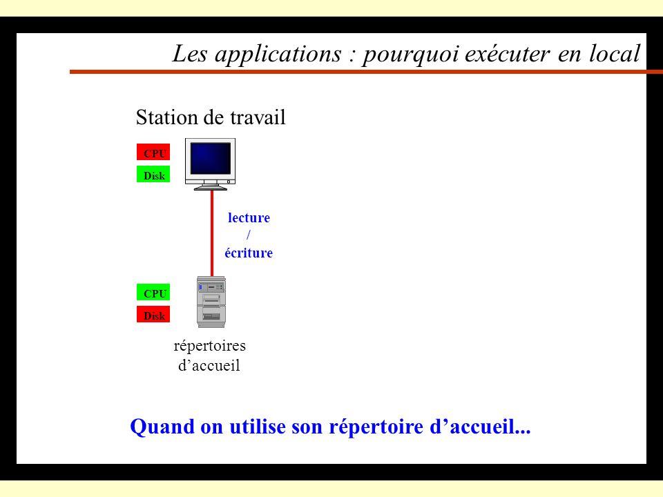 Les applications : pourquoi exécuter en local Quand on exécute localement une application locale... Station de travail CPU Disk