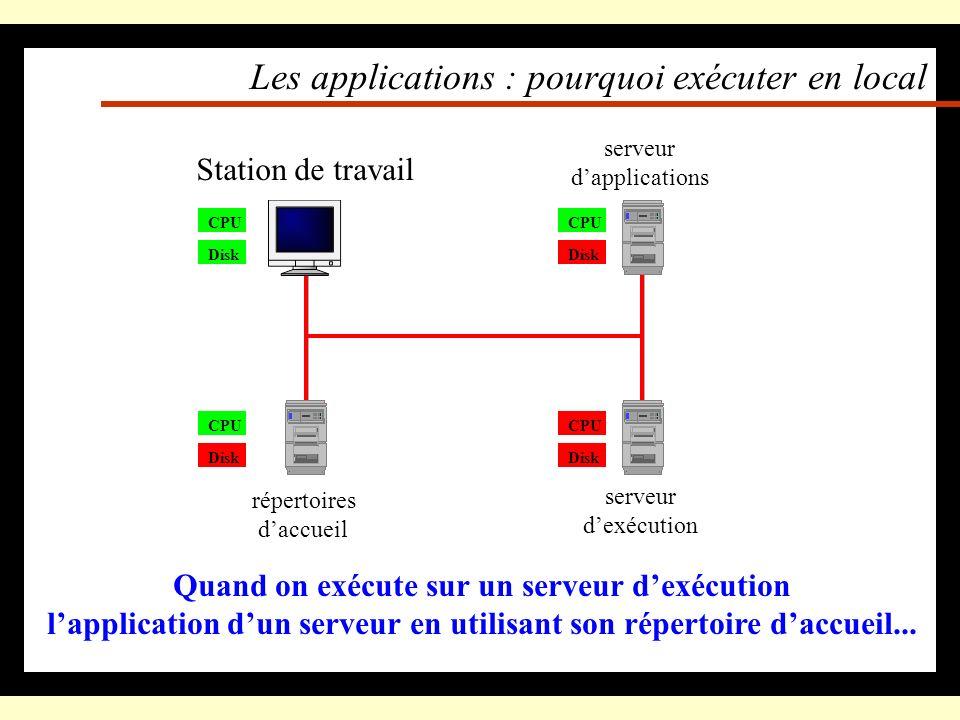 Les applications : pourquoi exécuter en local Quand on exécute sur un serveur dexécution... CPU Disk Station de travail Disk répertoires daccueil CPU