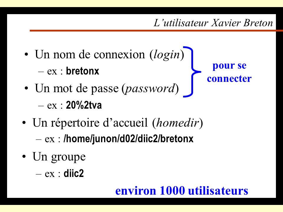Le courrier électronique (mail) : adresses électroniques Chaque utilisateur a une adresse sur le réseau de lIFSIC : – bretonx@ifsic.univ-rennes1.fr Et un raccourci (alias) : – Xavier.Breton@ifsic.univ-rennes1.fr