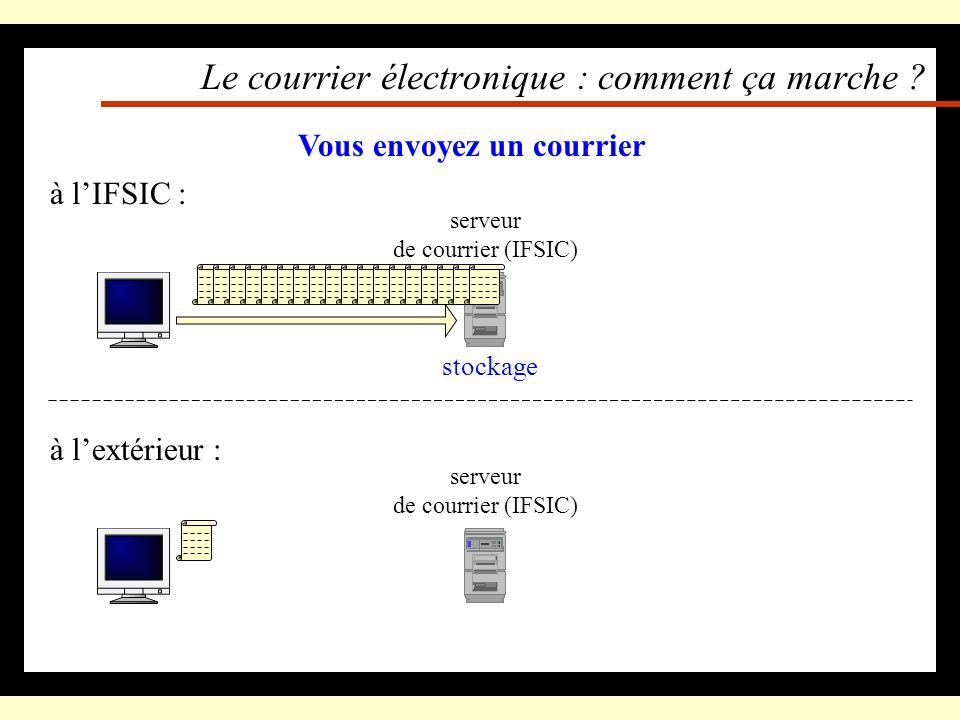 Le courrier électronique : comment ça marche ? serveur de courrier (IFSIC) à lIFSIC : Vous envoyez un courrier