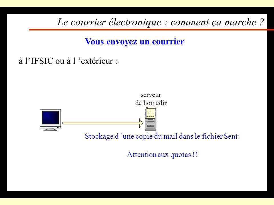 serveur de courrier (destinataire) stockage Le courrier électronique : comment ça marche ? serveur de courrier (IFSIC) à lIFSIC : Vous envoyez un cour