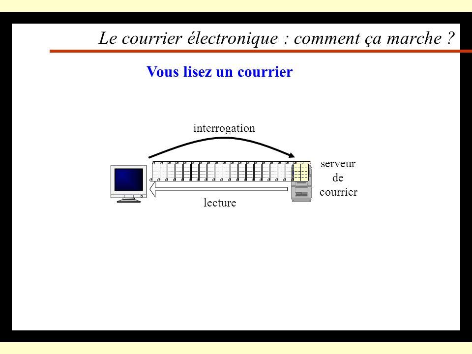 Le courrier électronique : comment ça marche ? serveur de homedir à lIFSIC ou à l extérieur : Vous envoyez un courrier Stockage d une copie du mail da